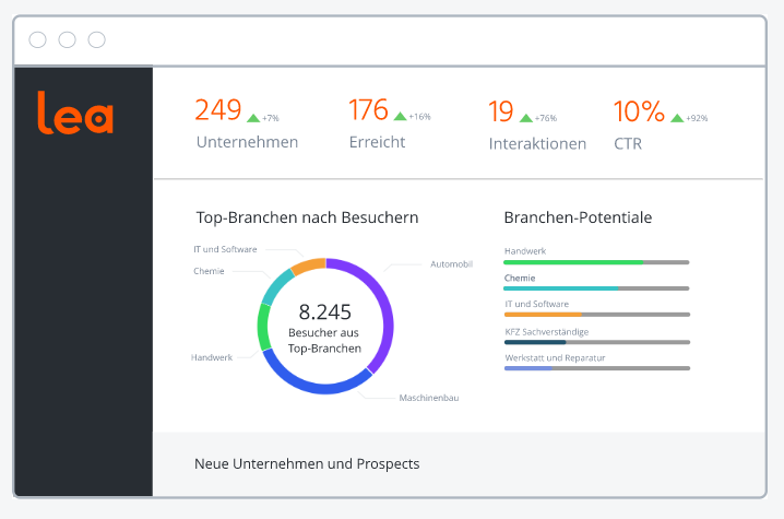 Screenshot aus B2B-Personalisierungssoftware Lea, der das Dashboard zeigt.