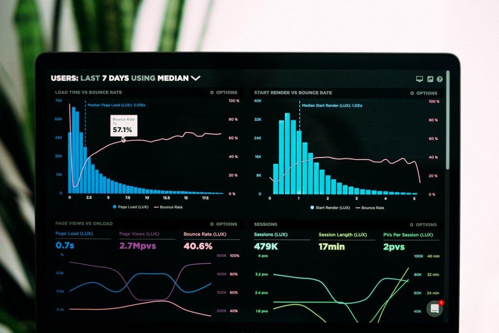 Customer Journey Tracking - Analytics